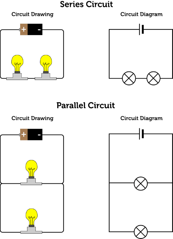electrical circuit series vs parallel