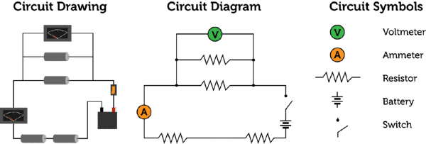 Circuit Diagram Battery Symbol | Electric Circuits Lesson 0868 Tqa Explorer