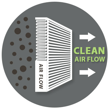a fresh air filter blocks unwanted particles while allowing clean air to flow through