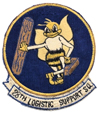 28th Logistics Support Squadron