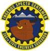 366th Civil Engineer Squadron