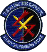 7362nd Munitions Support Squadron