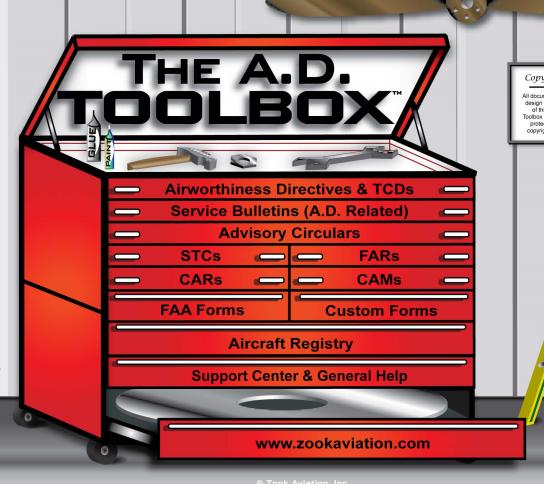 AD Toolbox