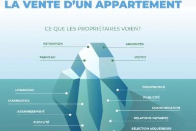 Capture iceberg