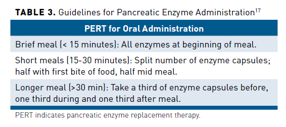 Options for Addressing Exocrine Pancreatic Insufficiency in Patients ...
