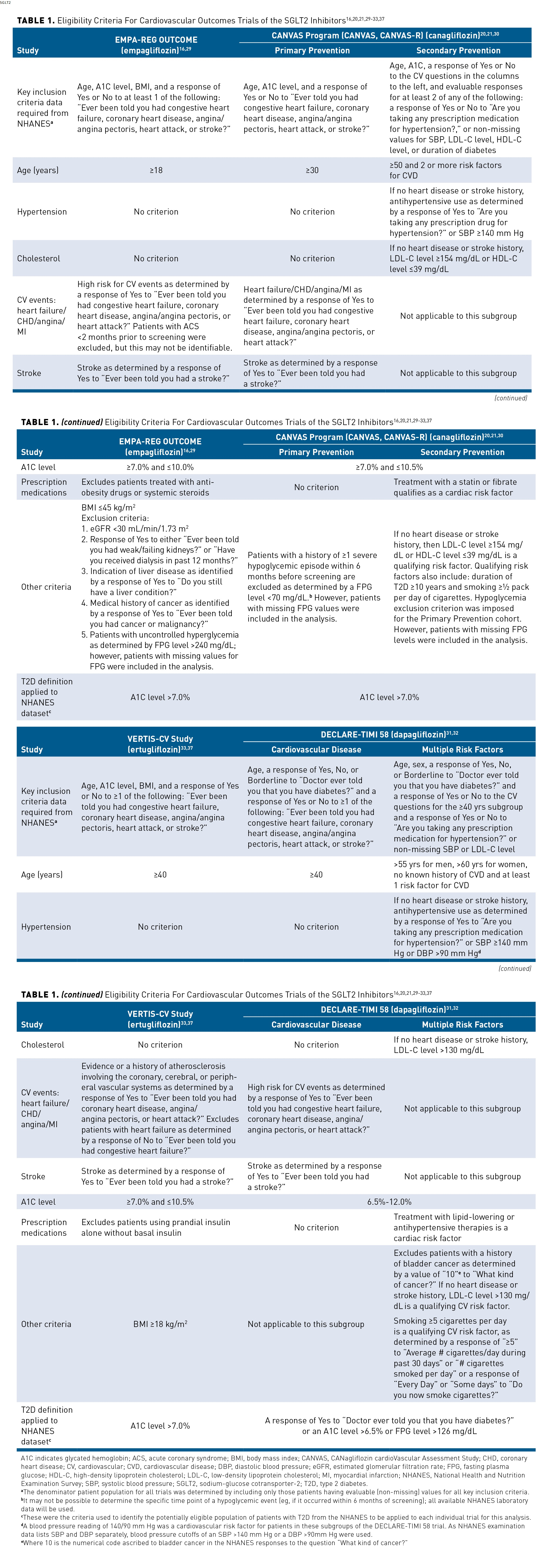dl information of up