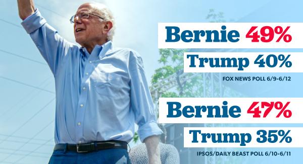 Sanders vs. Trump