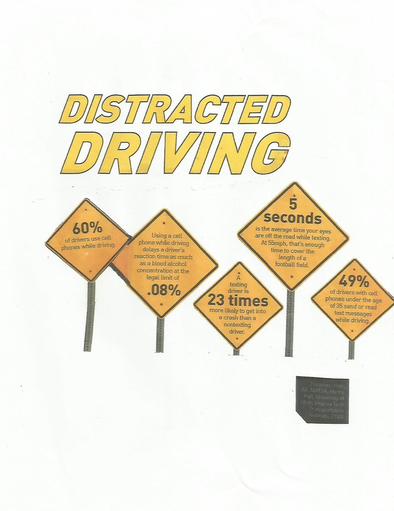 Scan - driving