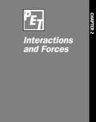 Chapter 2: Interactions and Forces