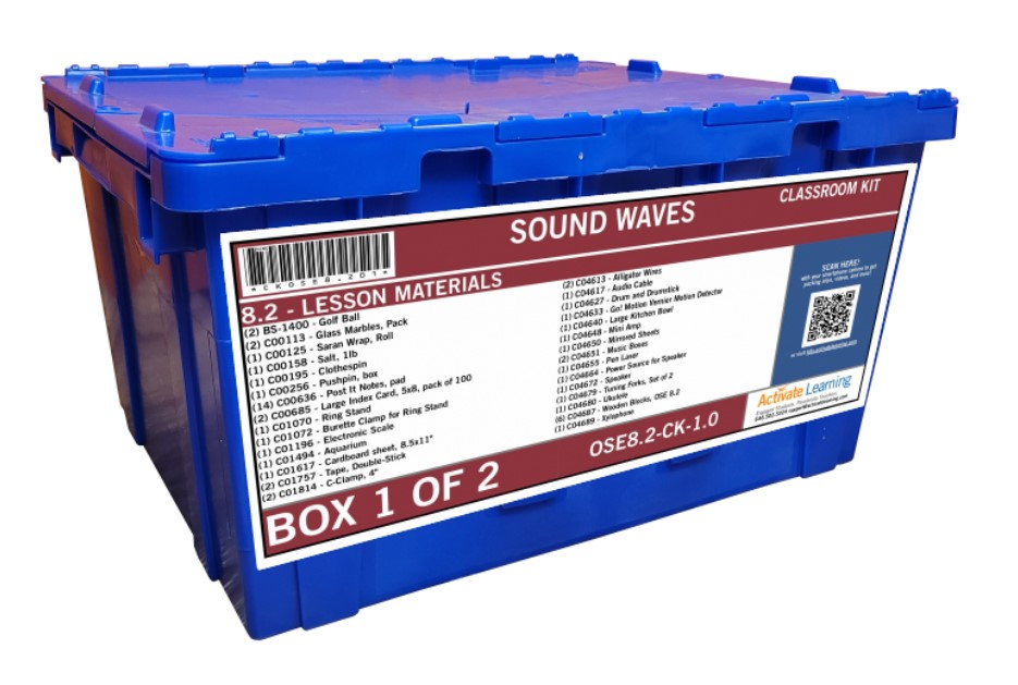 Box 1 of 2 - Lesson Materials