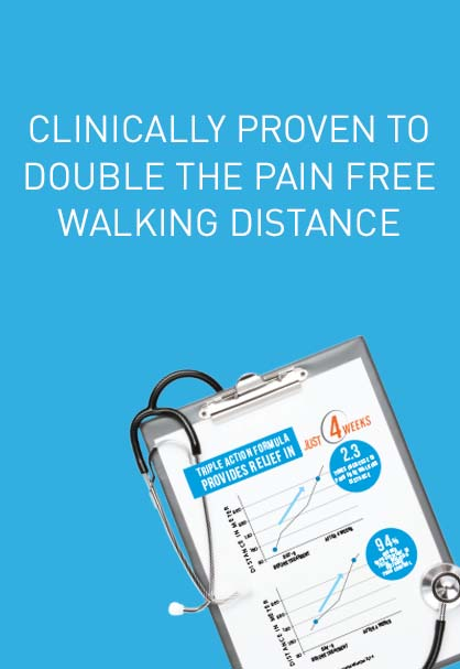 Clinically proven to double the pain free walking distance