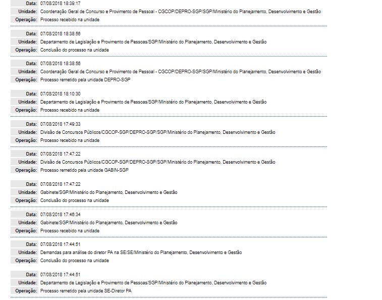 Protocolo concurso INSS 2018, com datas, unidades e status