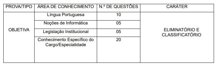Tabela com as disciplinas da prova PM PA com o número de questões