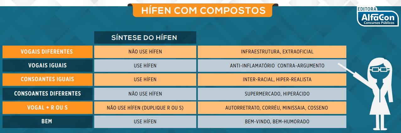 Revisão acordo ortográfico: uso do hífen em palavras compostas