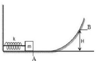 Física para EEAR: Energia Mecânica