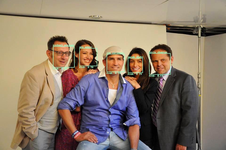 face recognition - algorithm by cv