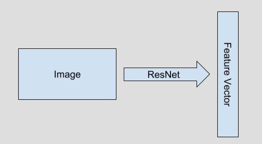 ResNet Feature Extraction - Algorithm by imageclassification