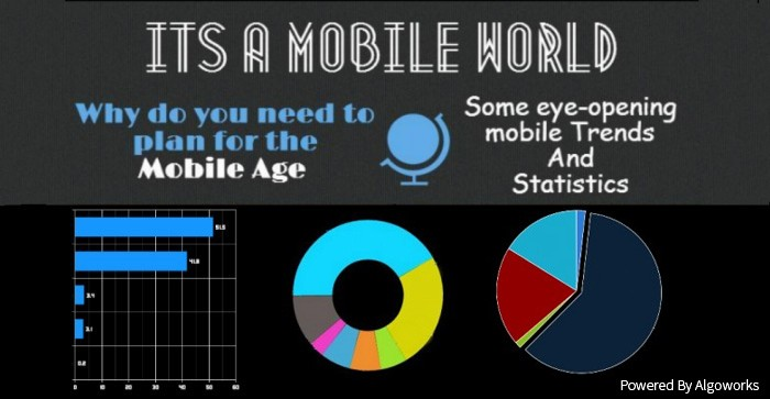 Why You Need a Mobile Strategy: An Infographic
