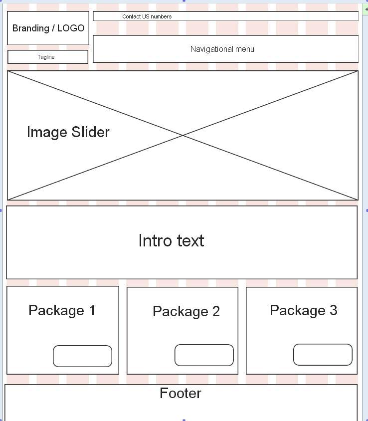 Creating Feature Layouts of App