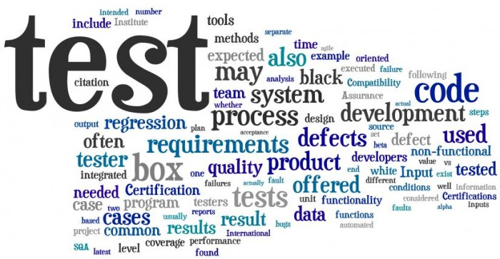 Software Testing Trends 2013, Where does India Stand?