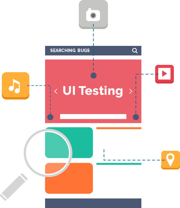 Mobile Interface Testing Solutions