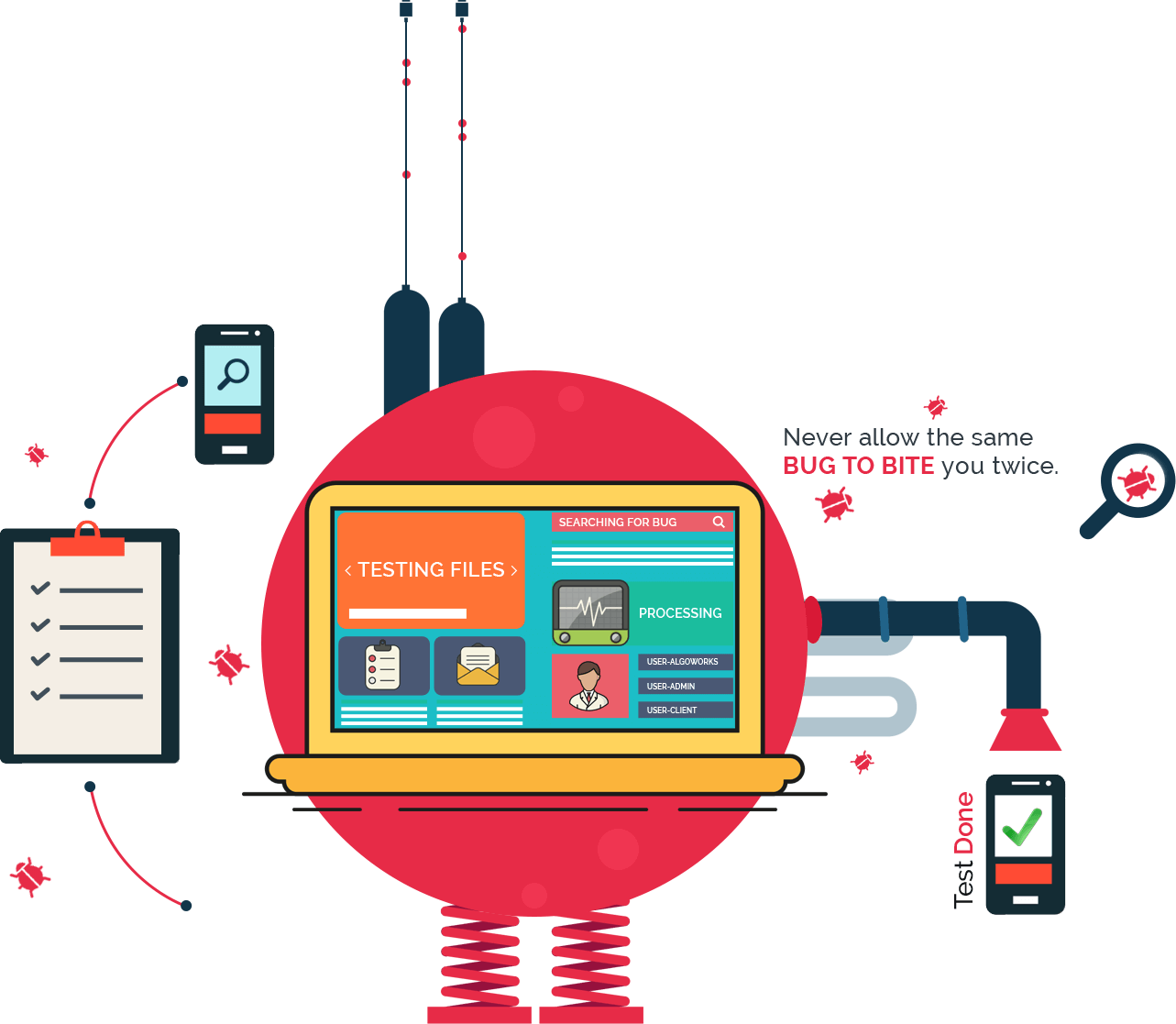 Web Interface Testing Services