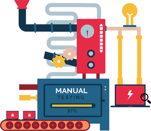 manual ui testing services