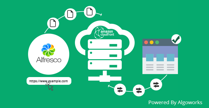 Alfresco + Cloudfront : Improving Content Delivery Response