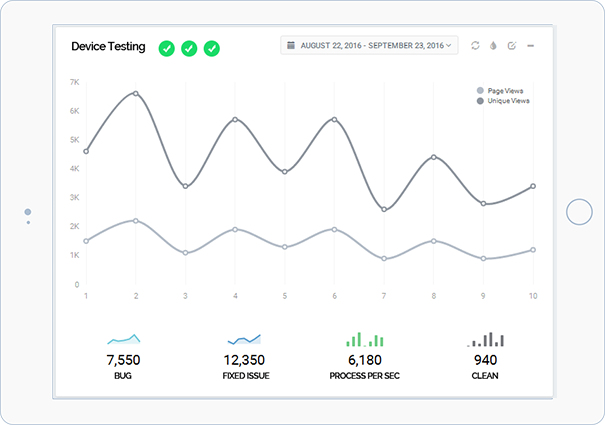 quality assurance device testing | mobile automation testing