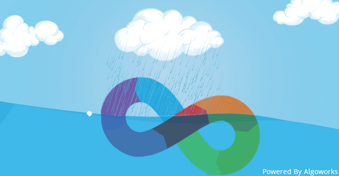 DevOps And Cloud: The Perfect Medley For Business Success