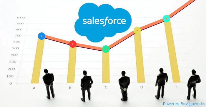 The Journey Towards Predictive Lead Scoring With Salesforce Einstein