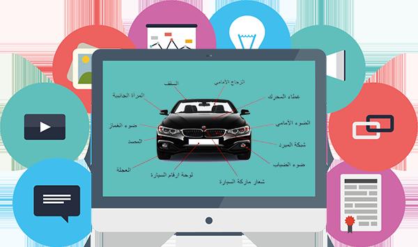 تعليم السواقة, تعلم السواقة, تعليم قيادة السيارة, تعلم قيادة سيارة,اشارات المرور
