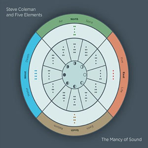 Steve Coleman Five Elements—The Mancy of Sound