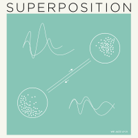 "Read ""Superposition"" reviewed by Friedrich Kunzmann"