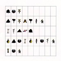 Album Imaginary Day by Pat Metheny