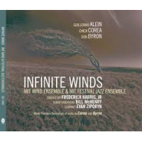 "Read ""Infinite Winds"" reviewed by Angelo Leonardi"