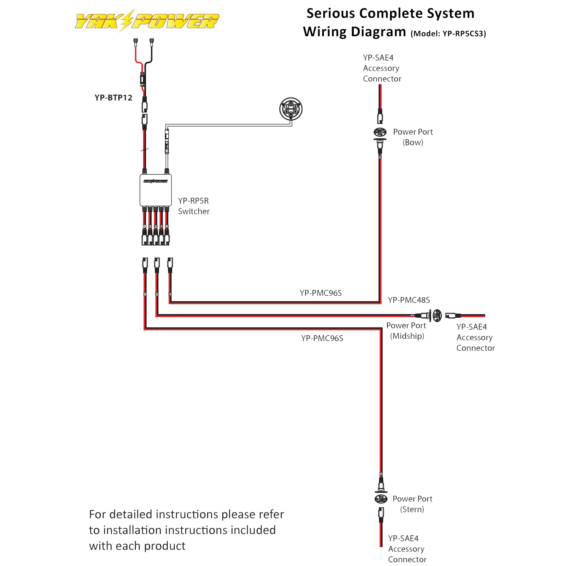 Yp Rp5cs3 Serious Complete System Yak Power Wiring Diagram Model T 49f