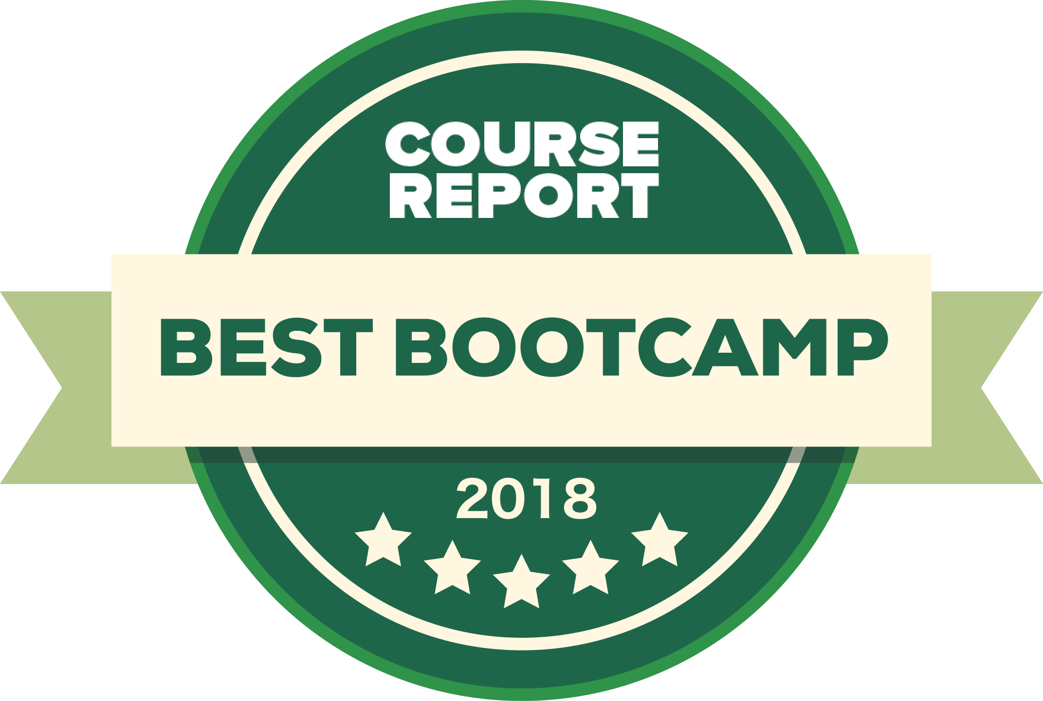 Course Report Best Bootcamp