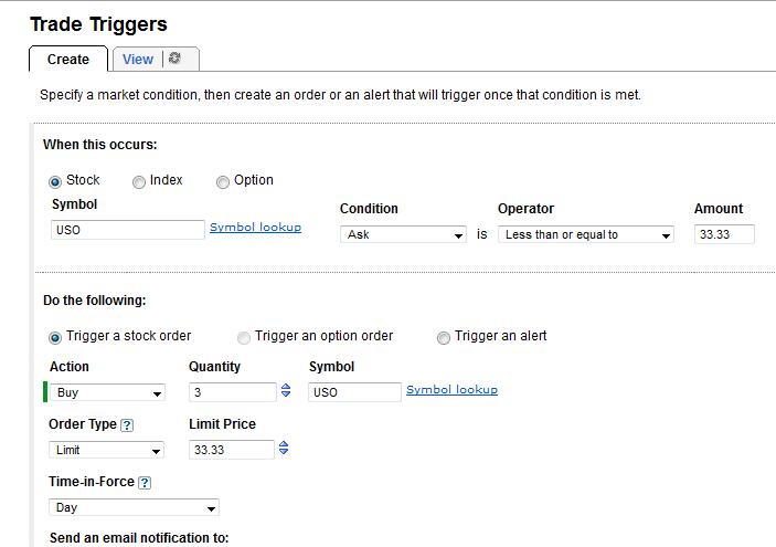 TDAmeritrade Trade Triggers