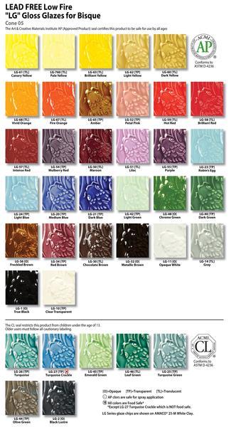 Gloss glazes color chart 2048px