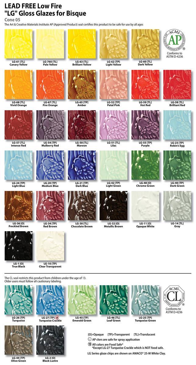 Lg 65 Amber Lg Low Fire Gloss Low Fire Glazes