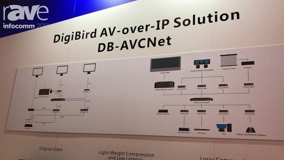 InfoComm 2017: DigiBird Shows Off DB-AVCNet