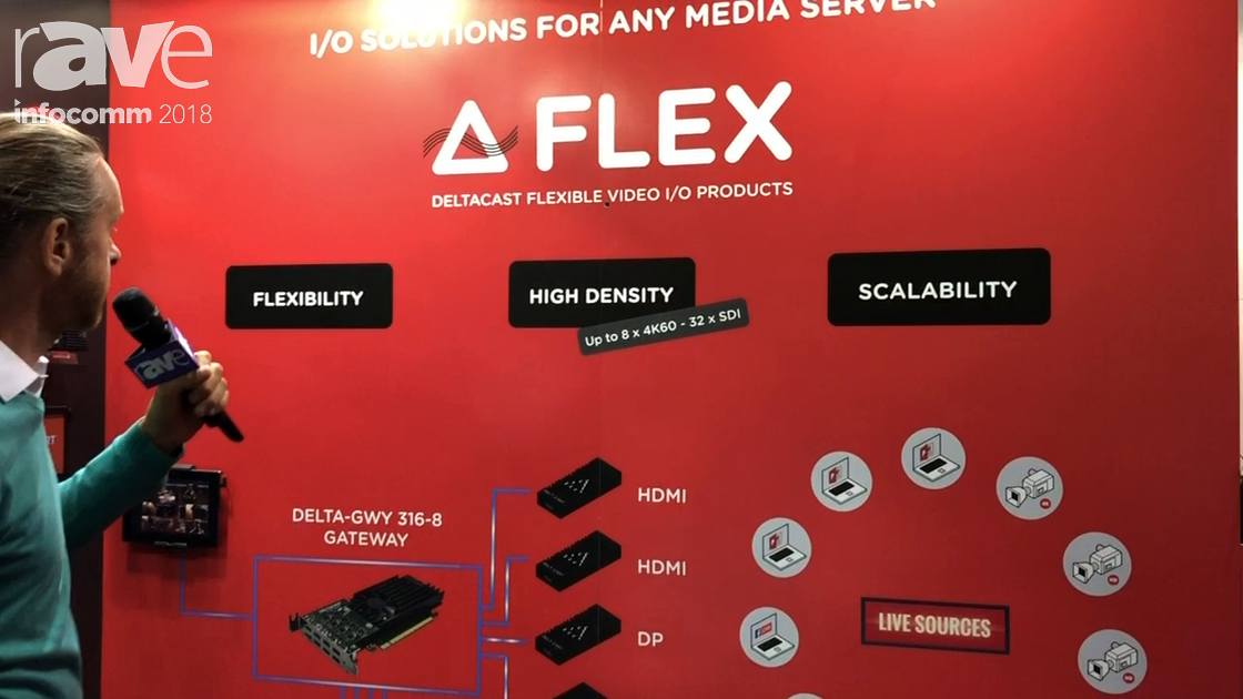 InfoComm 2018: DELTACAST Launches New FLEX Solution, a Flexible Video I/O Product