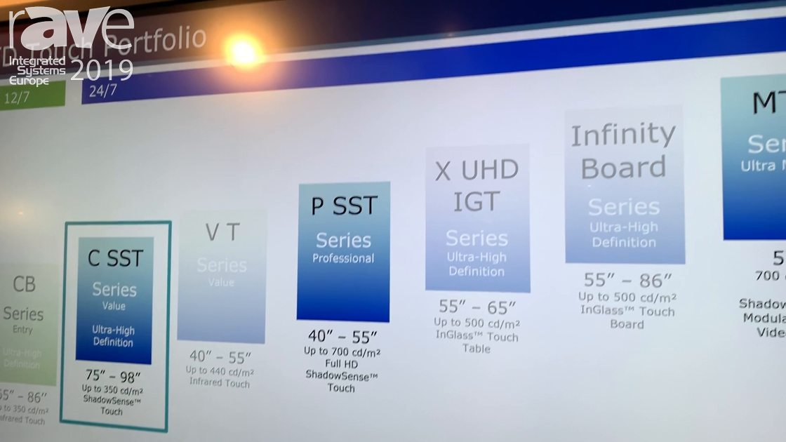 ISE 2019: NEC Display Features the C-Series SST Interactive Presentation Display
