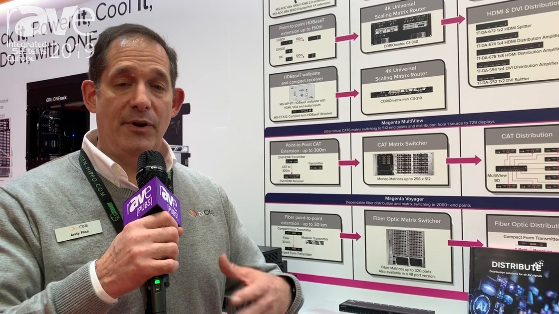 ISE 2019: tvONE Presents Its Magenta Line of Cabling and Connector Products