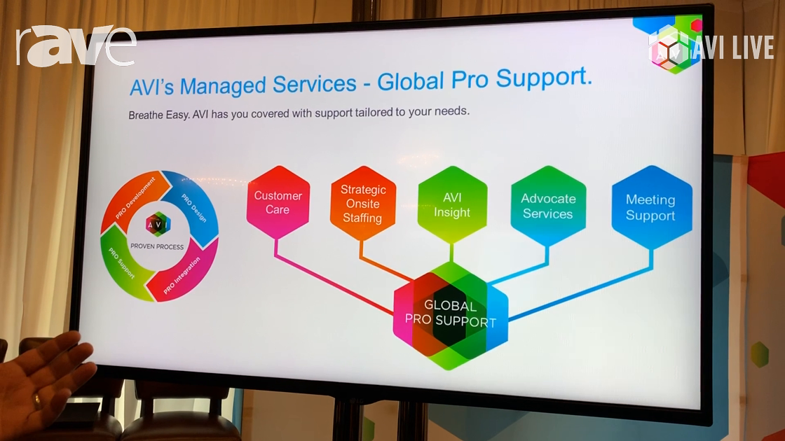AVI LIVE: AVI Systems Talks About Portfolio of Managed Services Offerings