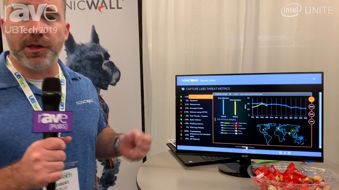 UB Tech 2019: SonicWall Showcases Capture Labs Cybersecurity Platform