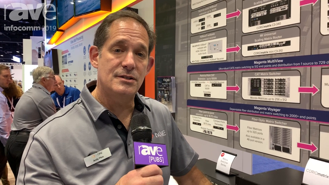 InfoComm 2019: tvONE Showcases the Magenta Research HDMI 2.0 4K@60Hz Distribution Amplifiers