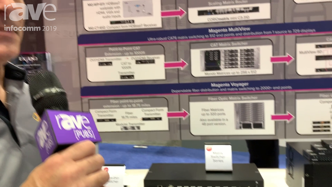 InfoComm 2019: tvONE Features 4×4 and 8×8 HDMI 2.0 HDR Matrix Switchers With HDCP 2.2