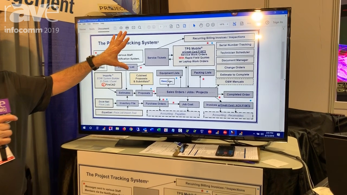 InfoComm 2019: Dove Net Talks About The Project System Business Software
